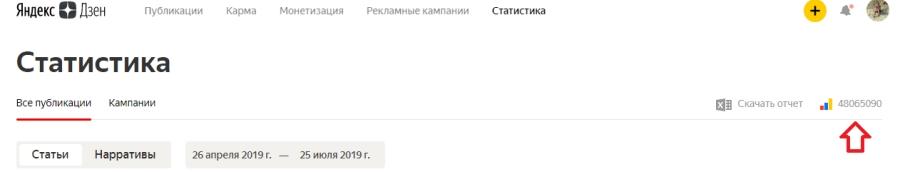 Кликните по цветной лесенке, чтобы получить статистику «Яндекс.Метрики»