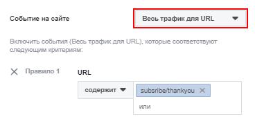 трафик для URL