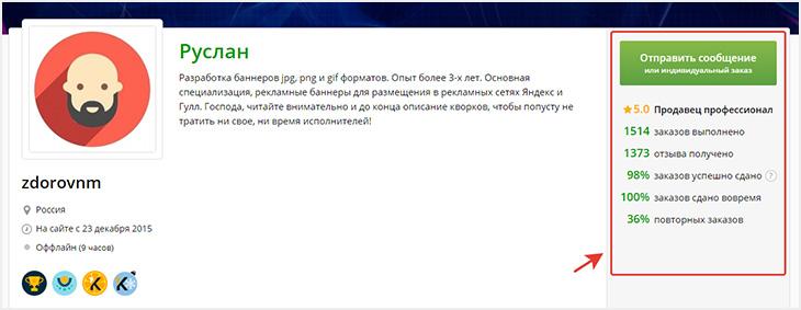 конверсии кворка