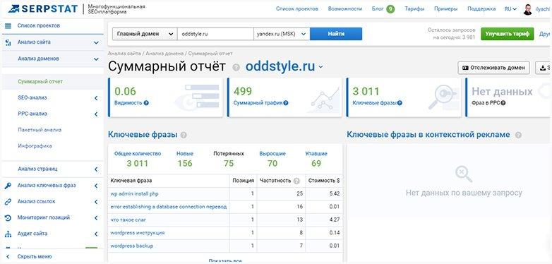Анализ доменов/Суммарный отчет