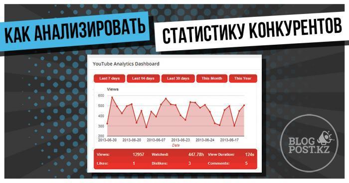 Как анализировать статистику конкурентных Ютуб каналов