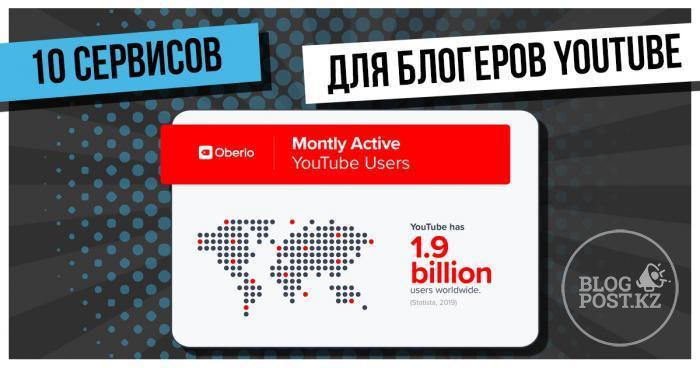 10 сервисов для блогеров YouTube