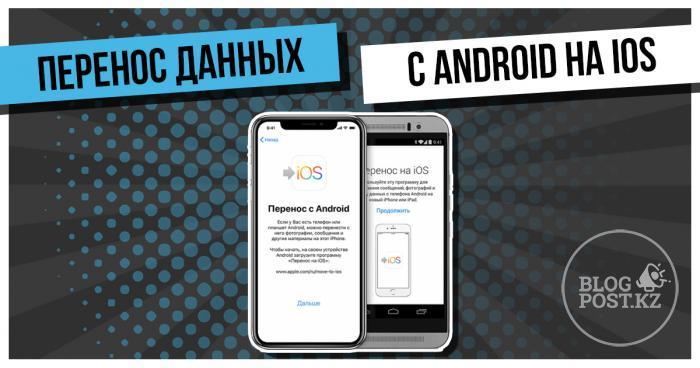 Самый надежный способ перенести информацию с Android телефона на Iphone